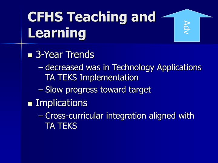 CFHS Teaching and Learning