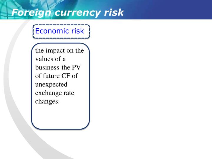 Foreign currency risk