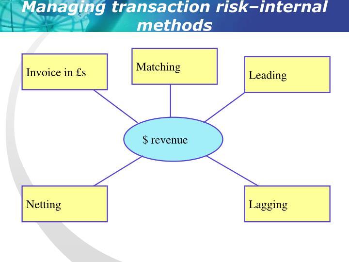 Managing transaction risk–internal methods