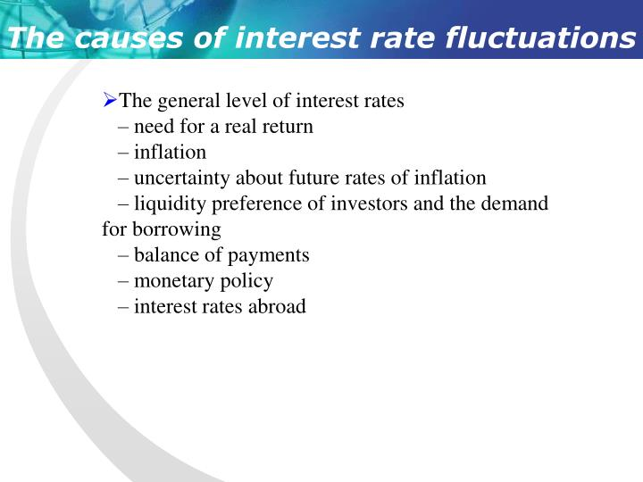 The causes of interest rate fluctuations