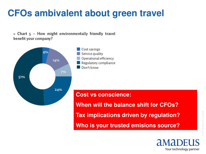 CFOs ambivalent about green travel
