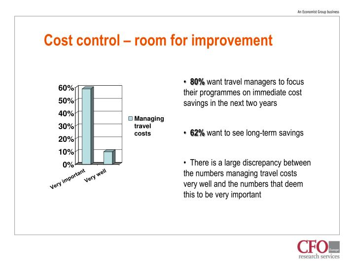 Cost control – room for improvement