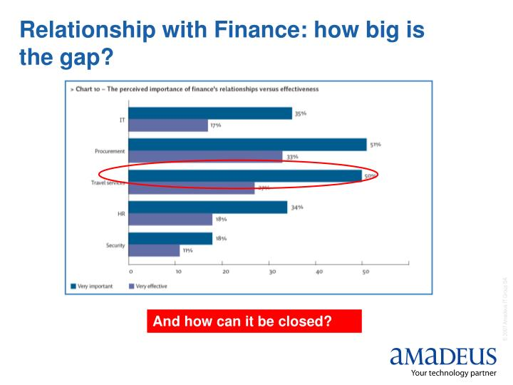 Relationship with Finance: how big is the gap?