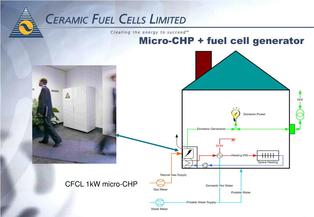 PPT - Transformational Energy Futures Efficient and clean