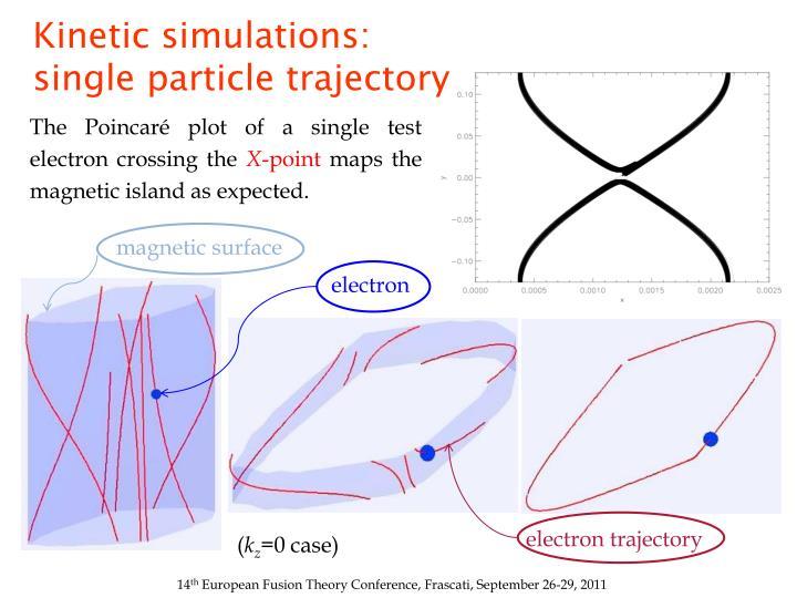 Kinetic simulations: