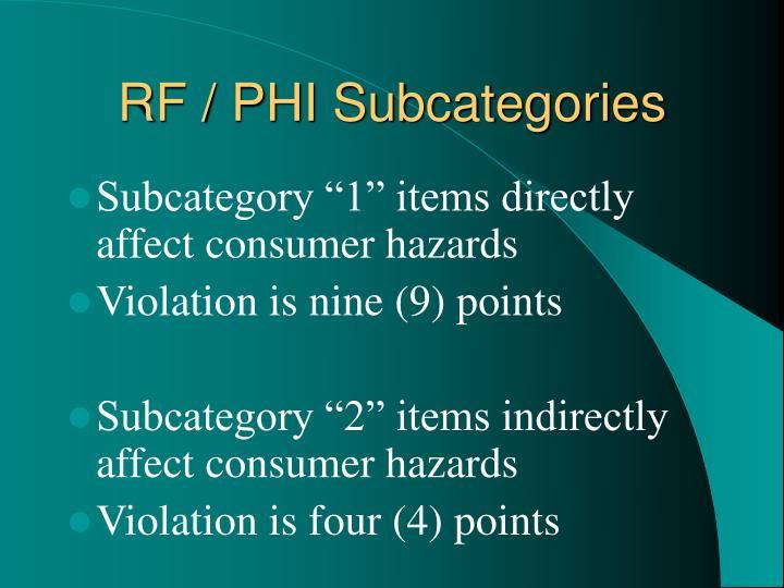 RF / PHI Subcategories