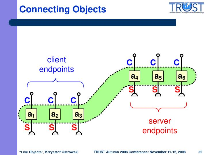 Connecting Objects