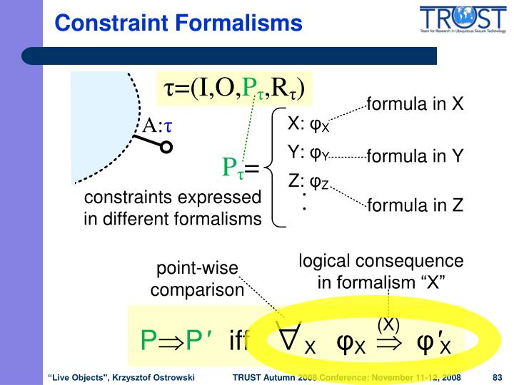 Constraint Formalisms