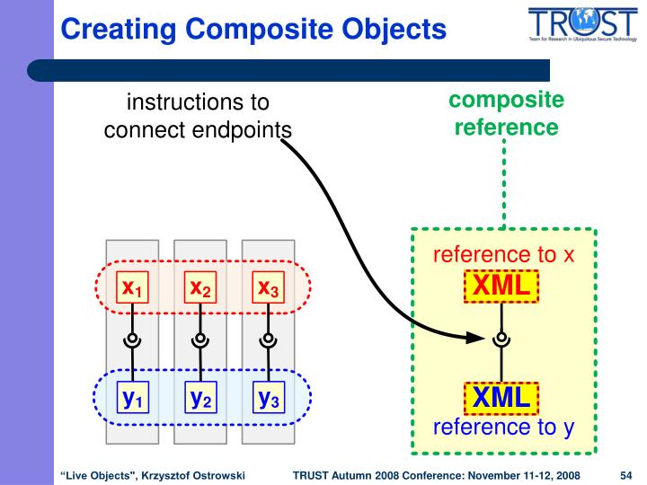 Creating Composite Objects