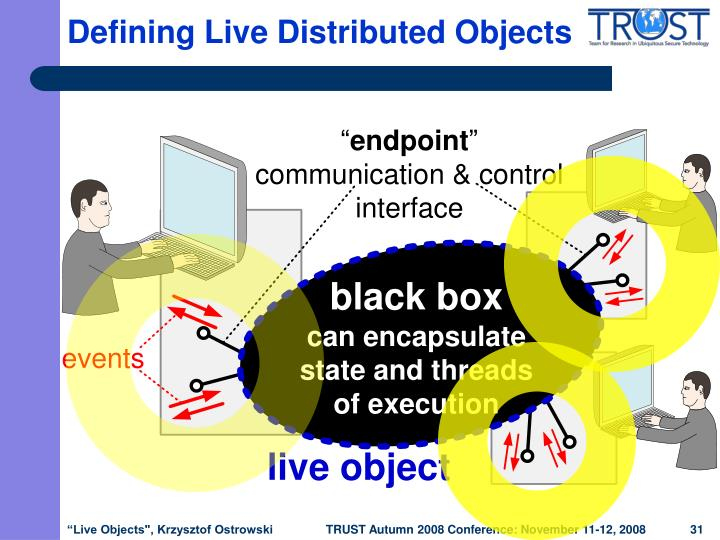 Defining Live Distributed Objects