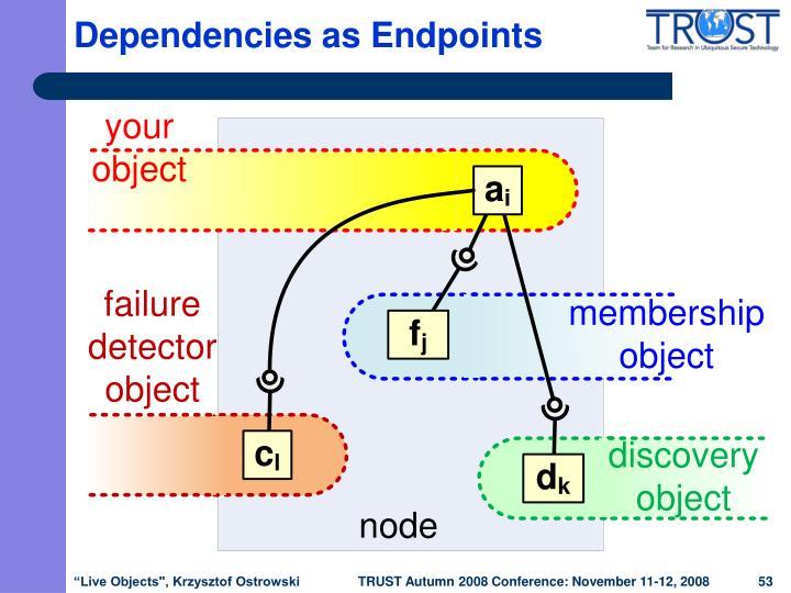 Dependencies as Endpoints