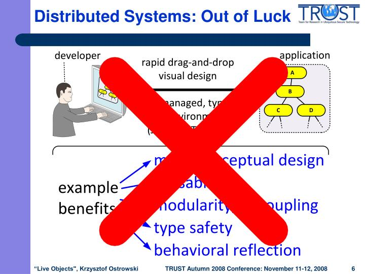 Distributed Systems: Out of Luck