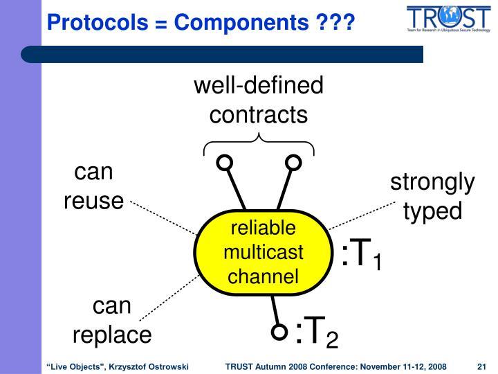 Protocols = Components ???