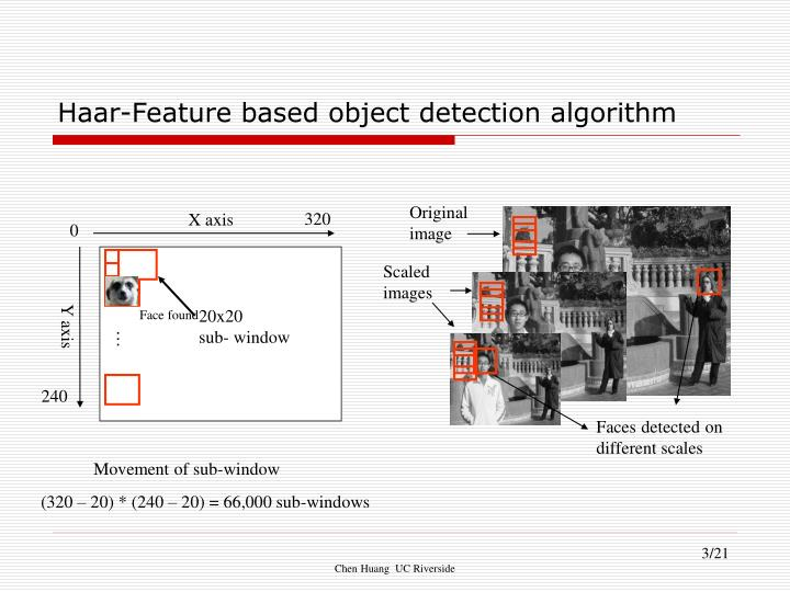 Haar feature based object detection algorithm