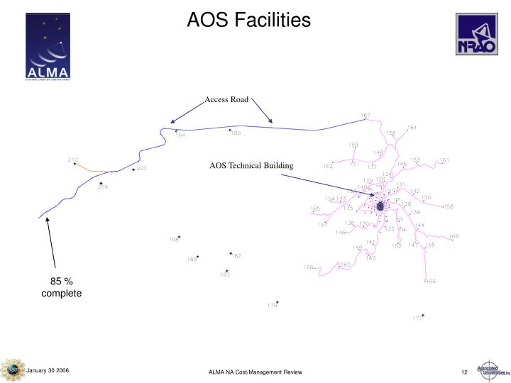 AOS Facilities