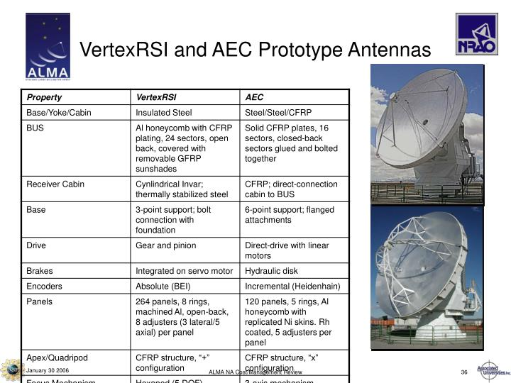 VertexRSI and AEC Prototype Antennas
