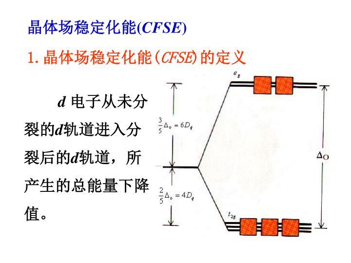 晶体场稳定化能