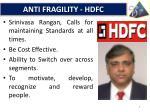 anti fragility hdfc