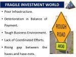 fragile investment world1