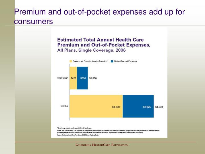 Premium and out-of-pocket expenses add up for consumers