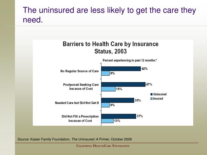 The uninsured are less likely to get the care they need.