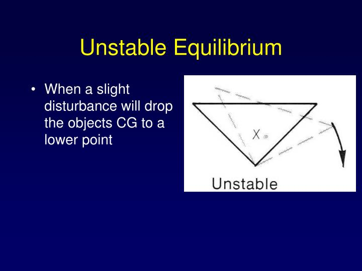 Unstable Equilibrium