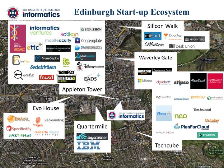 Edinburgh Start-up Ecosystem