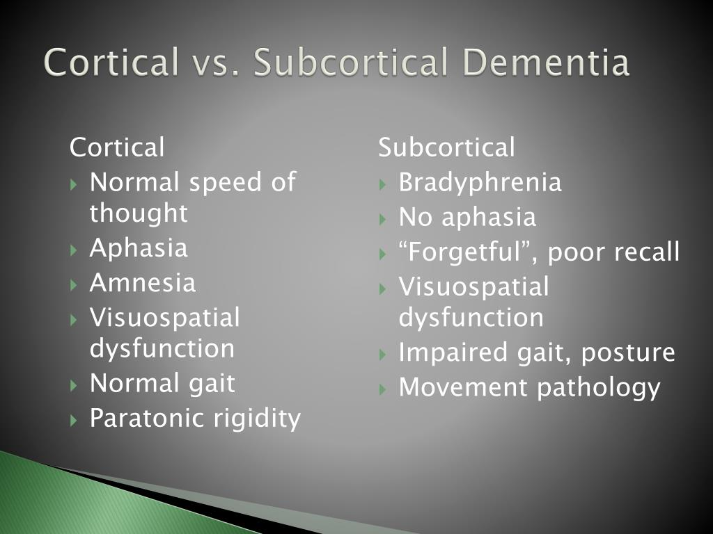 Ppt An Overview Of Dementia Powerpoint Presentation Id3982481
