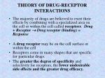 theory of drug receptor interactions