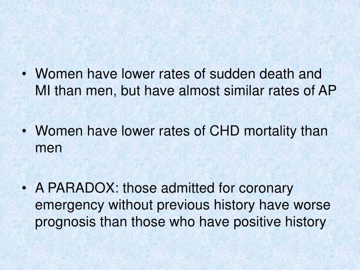 Women have lower rates of sudden death and MI than men, but have almost similar rates of AP