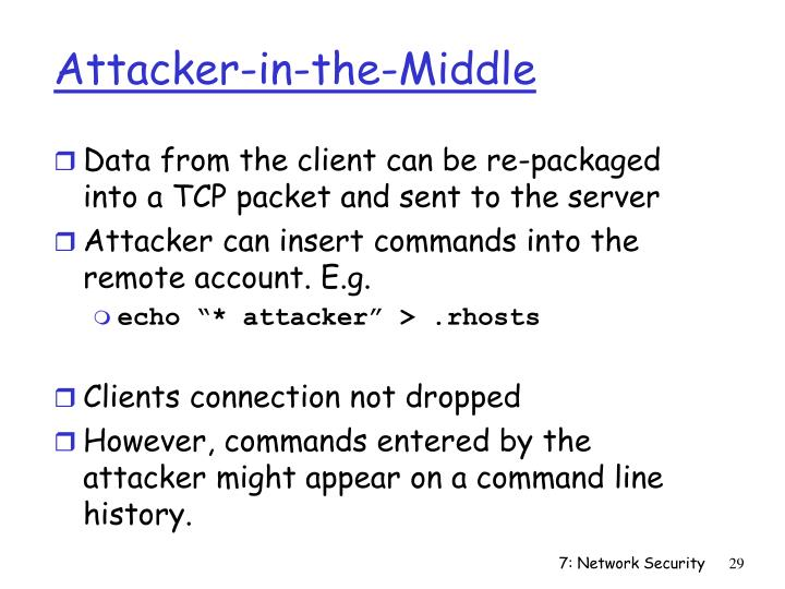 Attacker-in-the-Middle