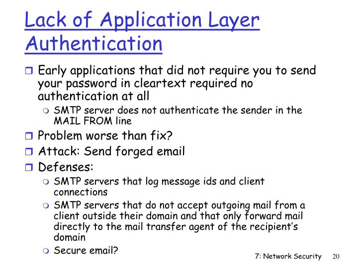 Lack of Application Layer Authentication