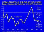 fiscal deficits in the eye of the storm budget surpluses deficits as a of gdp fiscal years
