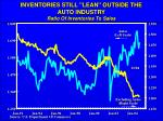 inventories still lean outside the auto industry ratio of inventories to sales