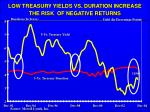 low treasury yields vs duration increase the risk of negative returns