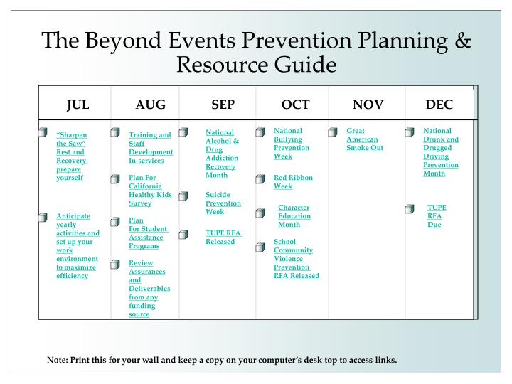 the beyond events prevention planning resource guide n.