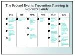 the beyond events prevention planning resource guide1