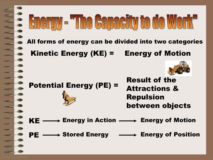 "Energy - ""The Capacity to do Work"""