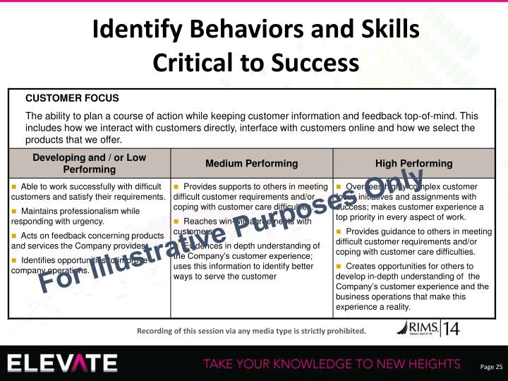 Identify Behaviors and Skills