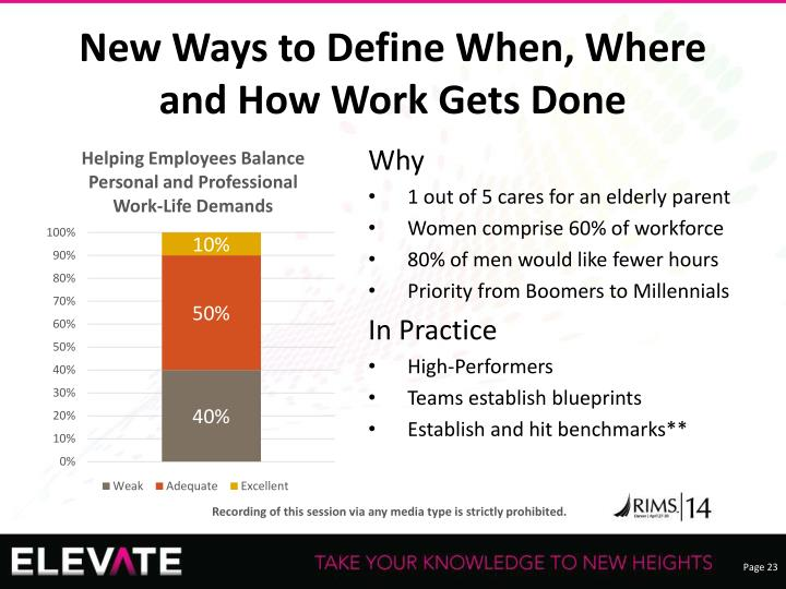 New Ways to Define When, Where and How Work Gets Done