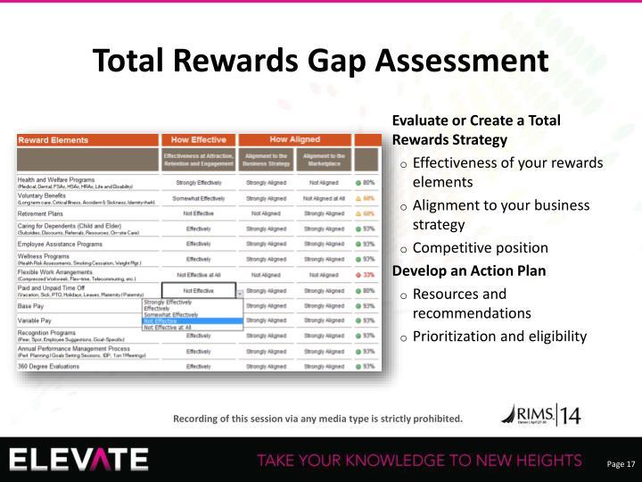 Total Rewards Gap Assessment