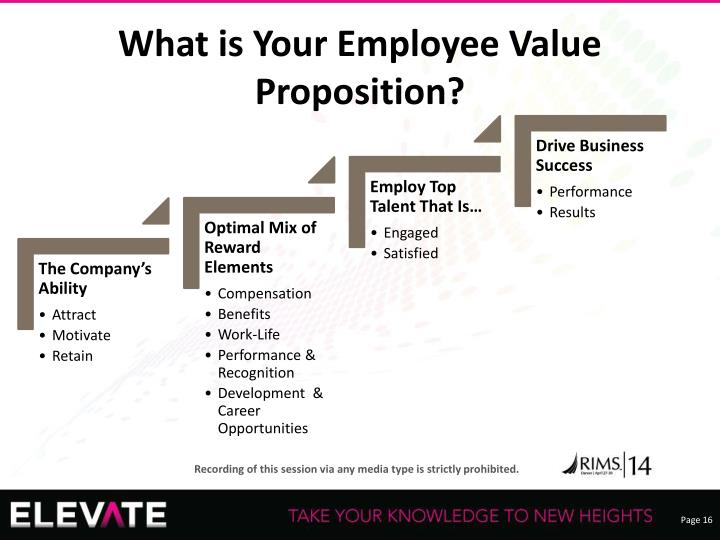 What is Your Employee Value Proposition?