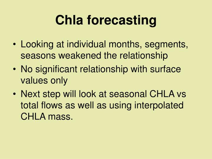 Chla forecasting