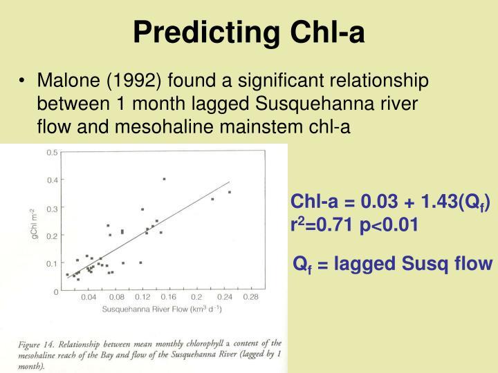 Predicting chl a