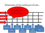 dimensions of the continuum of care