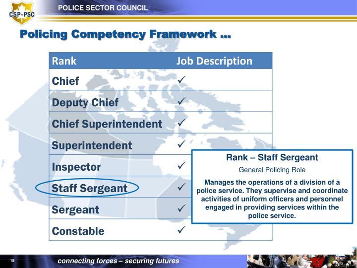Policing Competency Framework …