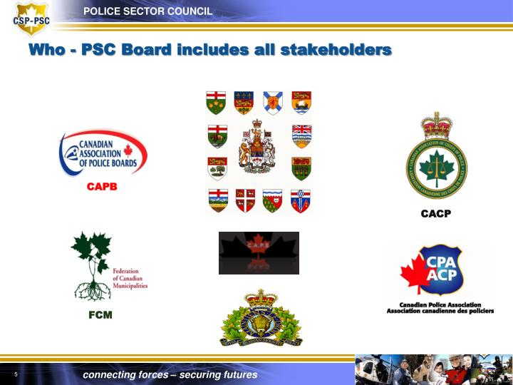 Who - PSC Board includes all stakeholders
