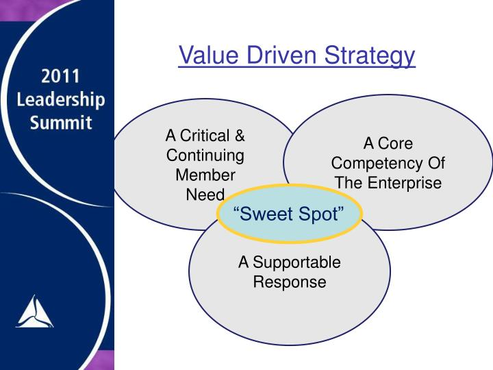 Value Driven Strategy