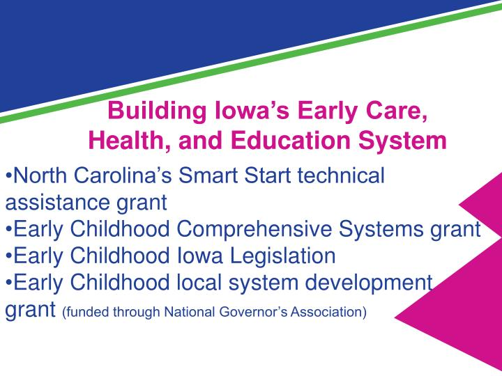 Building Iowa's Early Care, Health, and Education System