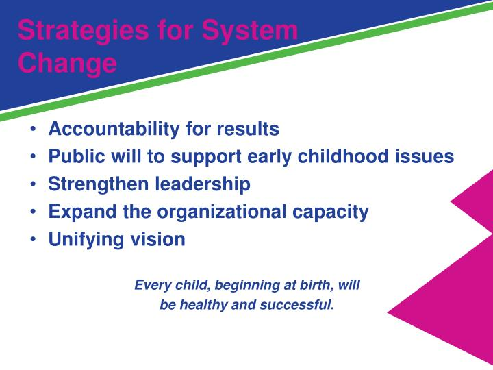 Strategies for System Change